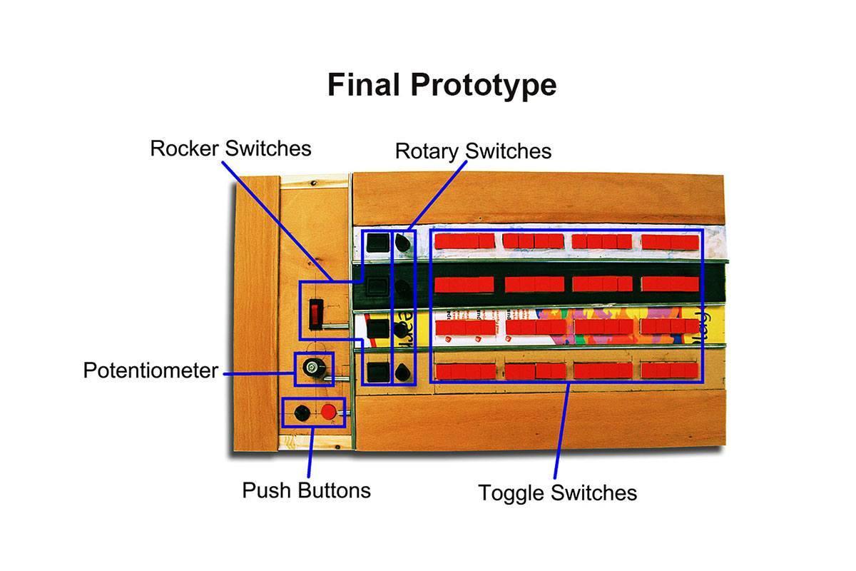 TactiBoomBoom - Endelig prototype